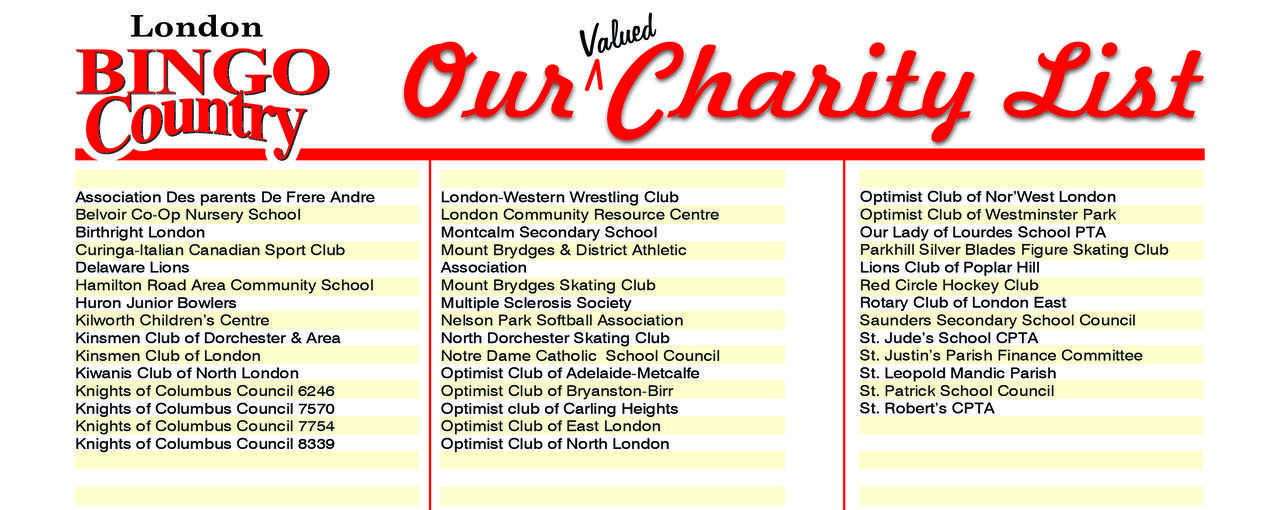 Our Charity List